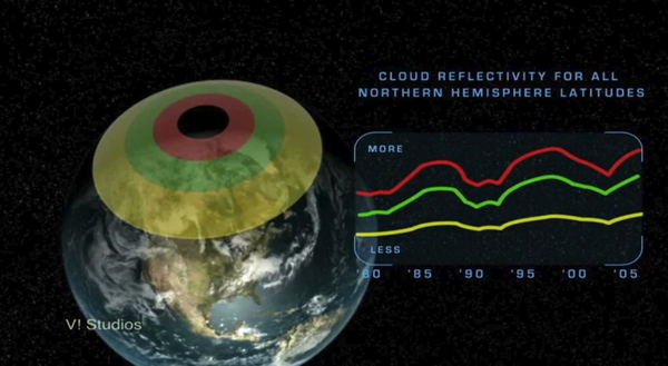 The Ionosphere, Thermosphere, Mesosphere